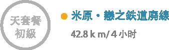 米原・戀之鉄道廃線
